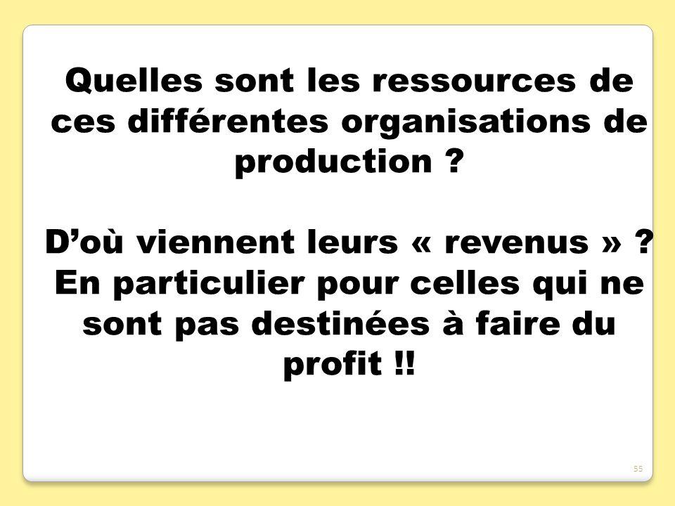 Une entreprise privée dispose des ressources liées à la vente de sa production : Cest le chiffre daffaires .