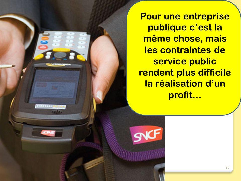 …par exemple, la SNCF doit être présente sur tout le territoire, y compris les zones peu peuplées, et donc peu rentables voire même déficitaire: Cest sa fonction de SERVICE PUBLIC .