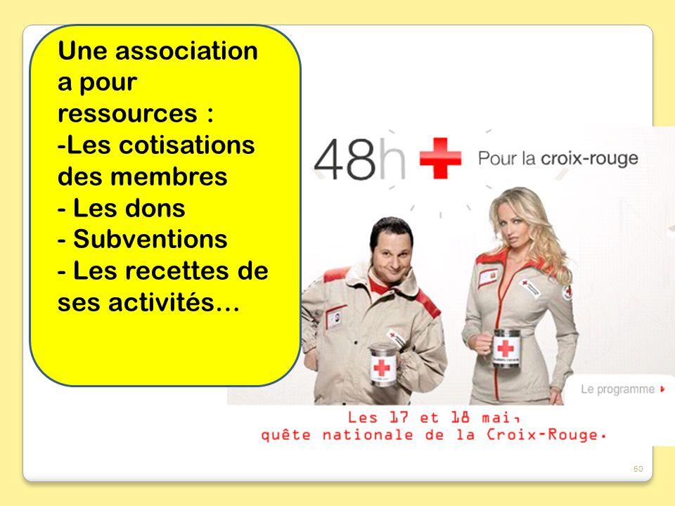 Une association a pour ressources : -Les cotisations des membres - Les dons - Subventions - Les recettes de ses activités… 60