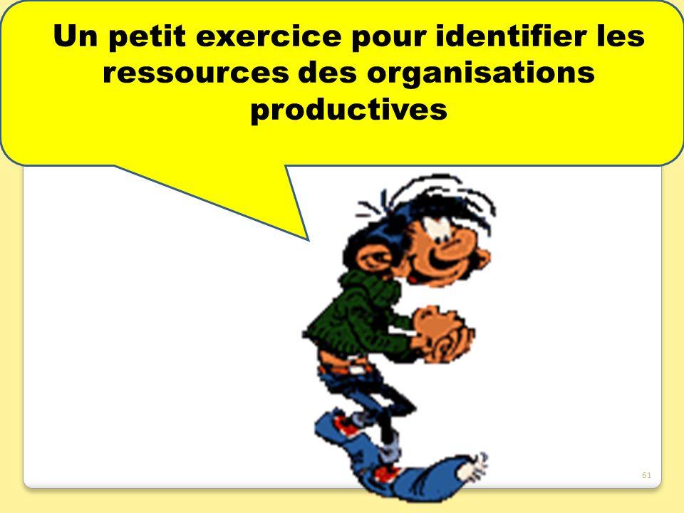 Un petit exercice pour identifier les ressources des organisations productives 61