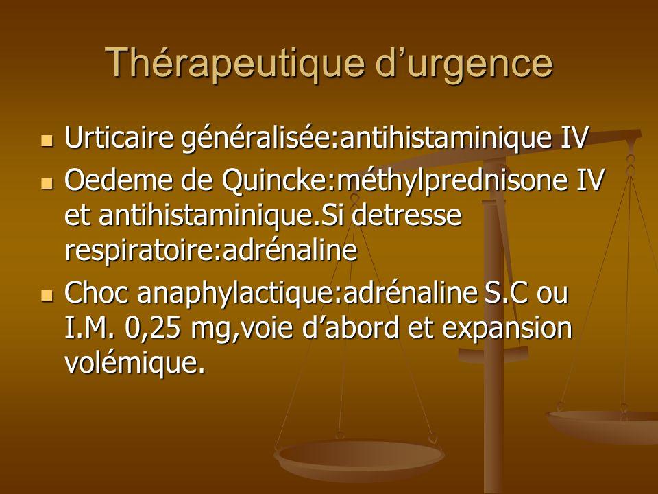 Thérapeutique durgence Urticaire généralisée:antihistaminique IV Urticaire généralisée:antihistaminique IV Oedeme de Quincke:méthylprednisone IV et antihistaminique.Si detresse respiratoire:adrénaline Oedeme de Quincke:méthylprednisone IV et antihistaminique.Si detresse respiratoire:adrénaline Choc anaphylactique:adrénaline S.C ou I.M.