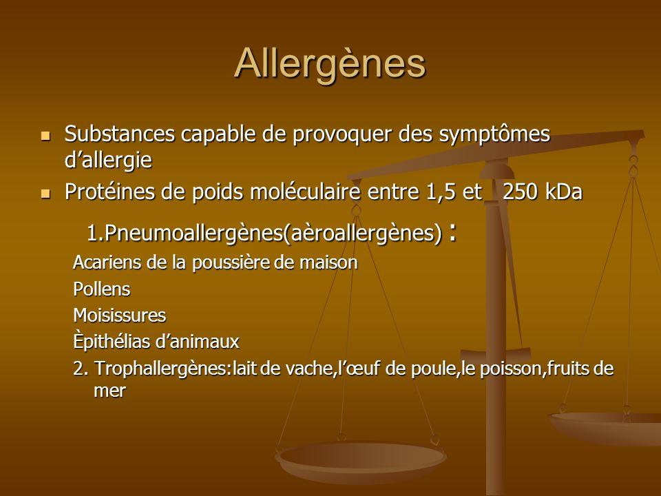 Allergènes Substances capable de provoquer des symptômes dallergie Substances capable de provoquer des symptômes dallergie Protéines de poids moléculaire entre 1,5 et 250 kDa Protéines de poids moléculaire entre 1,5 et 250 kDa 1.Pneumoallergènes(aèroallergènes) : 1.Pneumoallergènes(aèroallergènes) : Acariens de la poussière de maison PollensMoisissures Èpithélias danimaux 2.