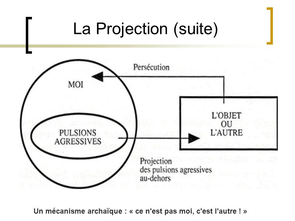 La Projection (suite) Un mécanisme archaïque : « ce n est pas moi, c est l autre ! »
