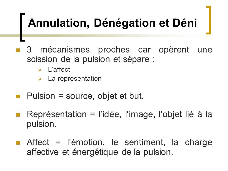 Annulation, Dénégation et Déni 3 mécanismes proches car opèrent une scission de la pulsion et sépare : Laffect La représentation Pulsion = source, objet et but.