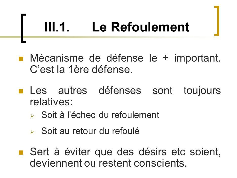 III.1.Le Refoulement Mécanisme de défense le + important.