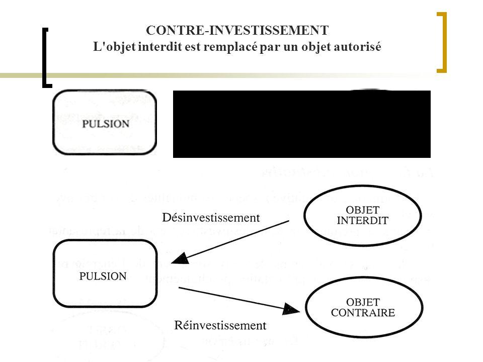 CONTRE-INVESTISSEMENT L objet interdit est remplacé par un objet autorisé