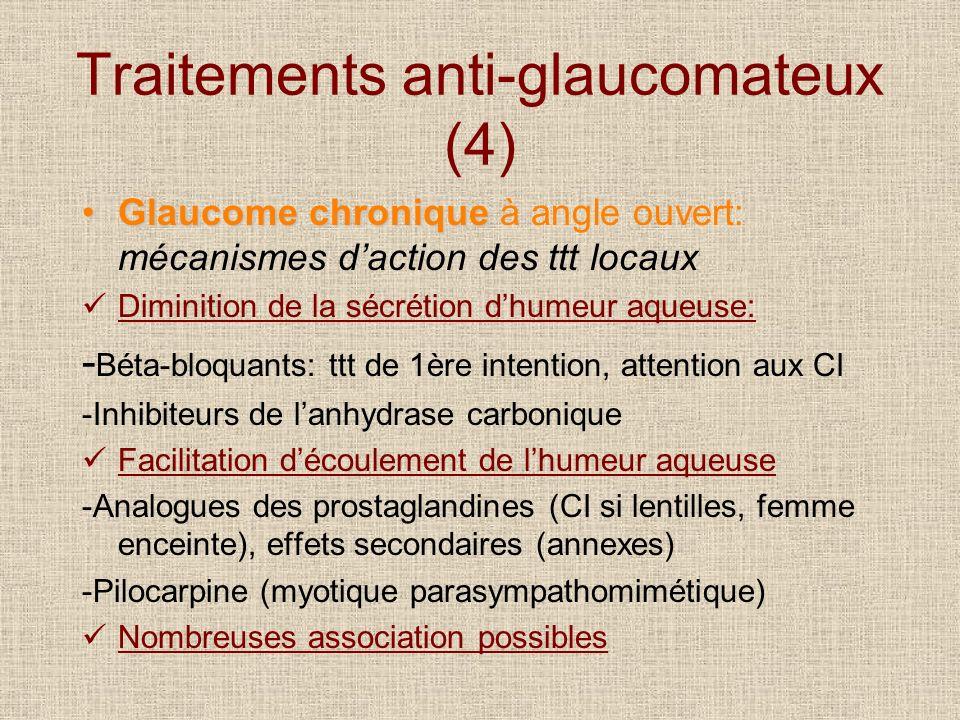 Traitements anti-glaucomateux (4) Glaucome chroniqueGlaucome chronique à angle ouvert: mécanismes daction des ttt locaux Diminition de la sécrétion dh