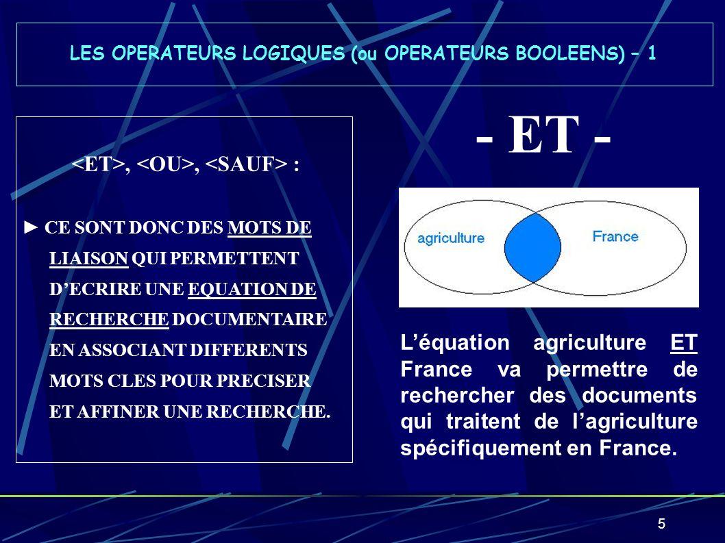 6 LES OPERATEURS LOGIQUES (ou OPERATEURS BOOLEENS) – 2 - OU - Léquation agriculture ou France va permettre de rechercher des documents qui traitent des deux sujets combinés : agriculture plus France.