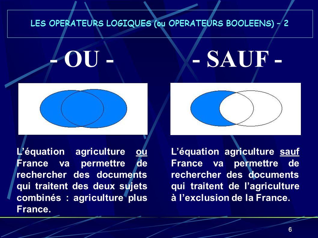 6 LES OPERATEURS LOGIQUES (ou OPERATEURS BOOLEENS) – 2 - OU - Léquation agriculture ou France va permettre de rechercher des documents qui traitent de