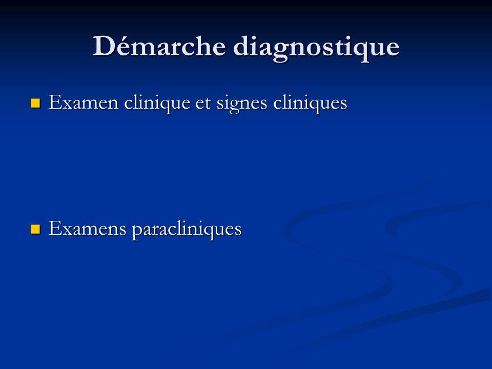 Démarche diagnostique Examen clinique et signes cliniques Examen clinique et signes cliniques Examens paracliniques Examens paracliniques