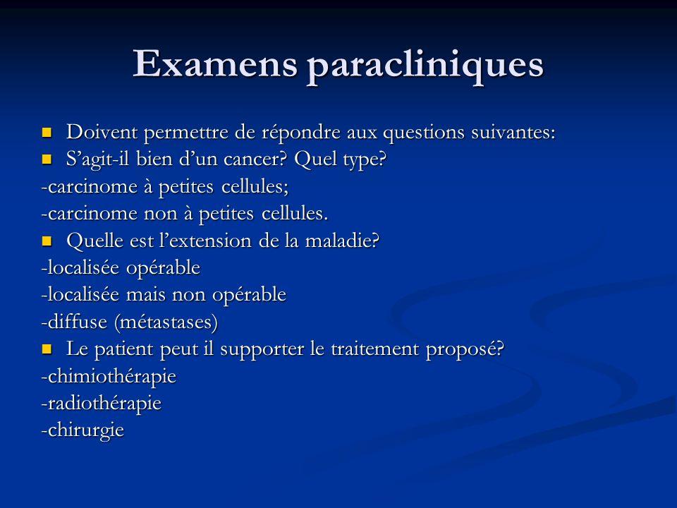 Examens paracliniques Doivent permettre de répondre aux questions suivantes: Doivent permettre de répondre aux questions suivantes: Sagit-il bien dun