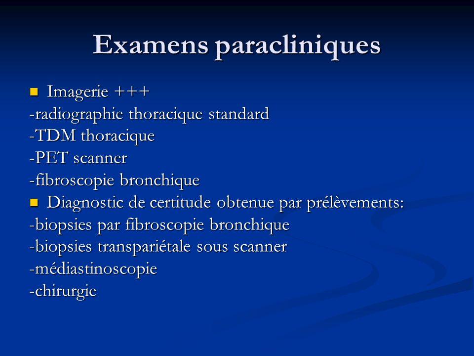 Examens paracliniques Imagerie +++ Imagerie +++ -radiographie thoracique standard -TDM thoracique -PET scanner -fibroscopie bronchique Diagnostic de c