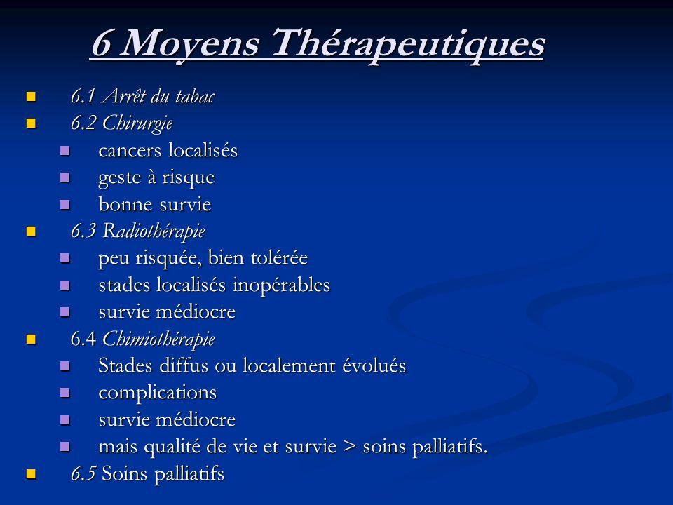 6 Moyens Thérapeutiques 6.1 Arrêt du tabac 6.1 Arrêt du tabac 6.2 Chirurgie 6.2 Chirurgie cancers localisés cancers localisés geste à risque geste à r