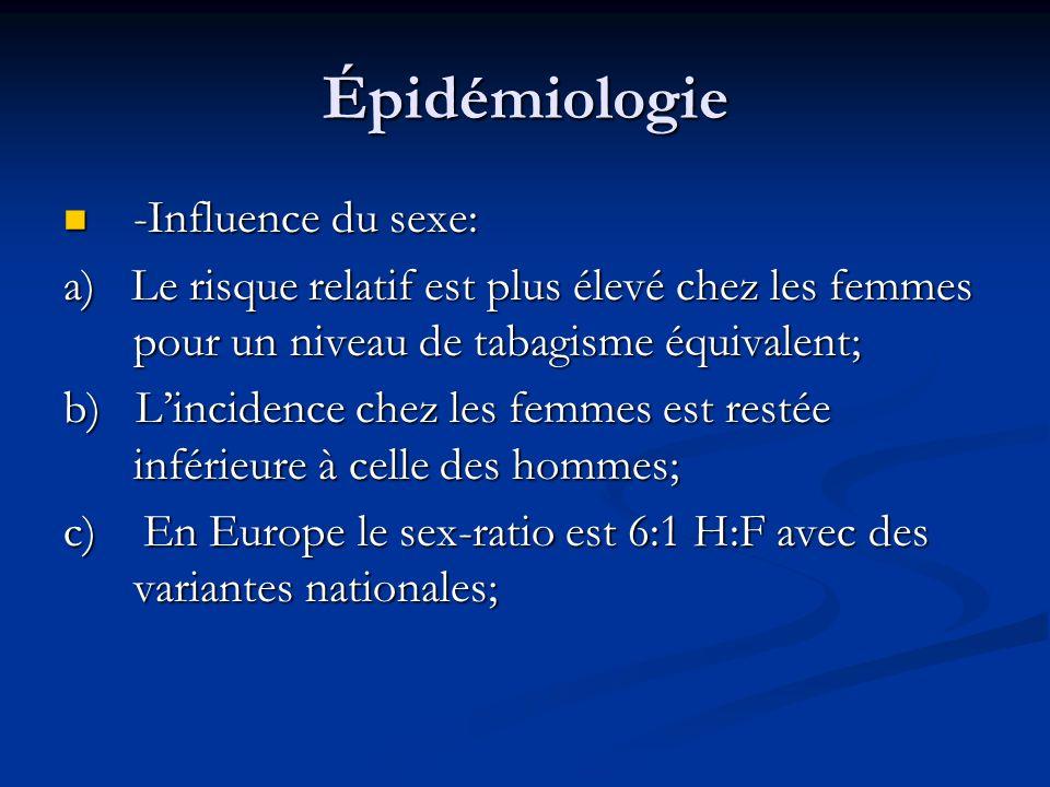 Épidémiologie -Influence du sexe: -Influence du sexe: a) Le risque relatif est plus élevé chez les femmes pour un niveau de tabagisme équivalent; b) L