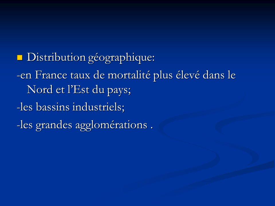 Distribution géographique: Distribution géographique: -en France taux de mortalité plus élevé dans le Nord et lEst du pays; -les bassins industriels;