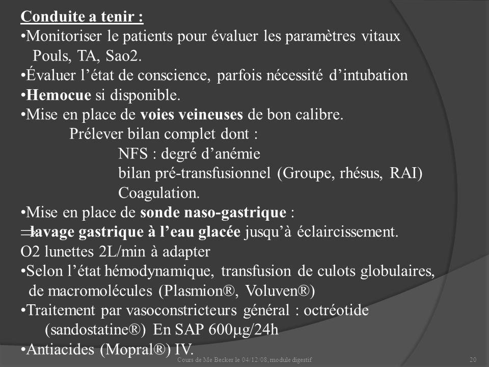 Cours de Me Becker le 04/12/08, module digestif20 Conduite a tenir : Monitoriser le patients pour évaluer les paramètres vitaux Pouls, TA, Sao2. Évalu