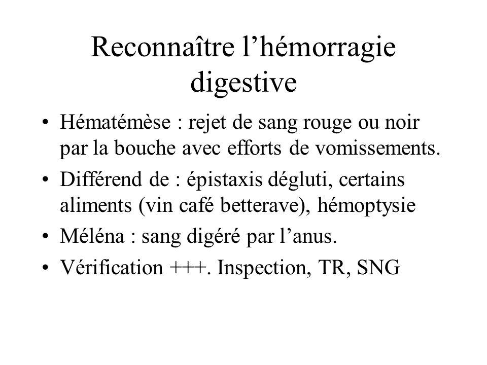 Reconnaître lhémorragie digestive Hématémèse : rejet de sang rouge ou noir par la bouche avec efforts de vomissements. Différend de : épistaxis déglut
