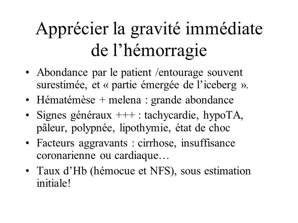 Apprécier la gravité immédiate de lhémorragie Abondance par le patient /entourage souvent surestimée, et « partie émergée de liceberg ». Hématémèse +