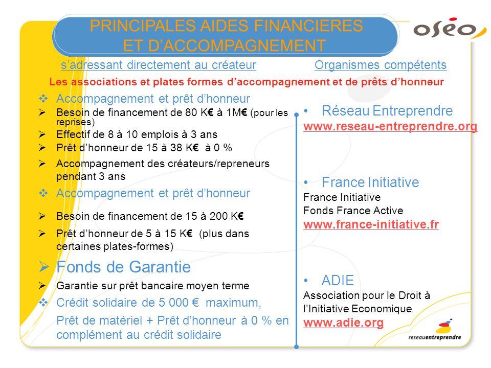 PRINCIPALES AIDES FINANCIERES ET DACCOMPAGNEMENT Accompagnement et prêt dhonneur Besoin de financement de 80 K à 1M ( pour les reprises) Effectif de 8