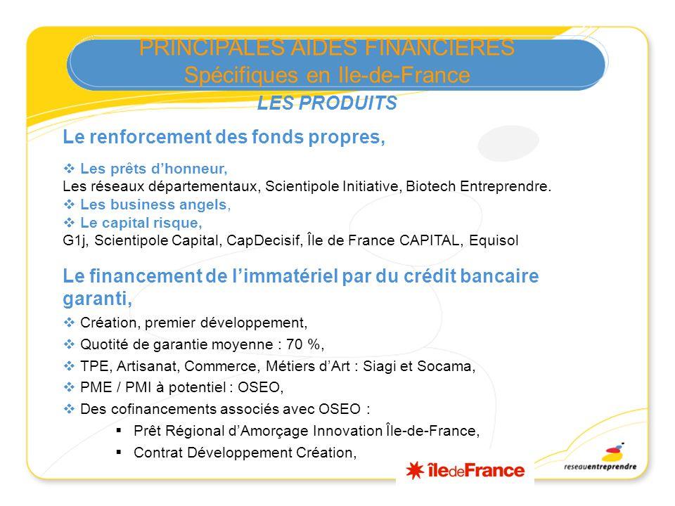 LES PRODUITS Le renforcement des fonds propres, Les prêts dhonneur, Les réseaux départementaux, Scientipole Initiative, Biotech Entreprendre. Les busi