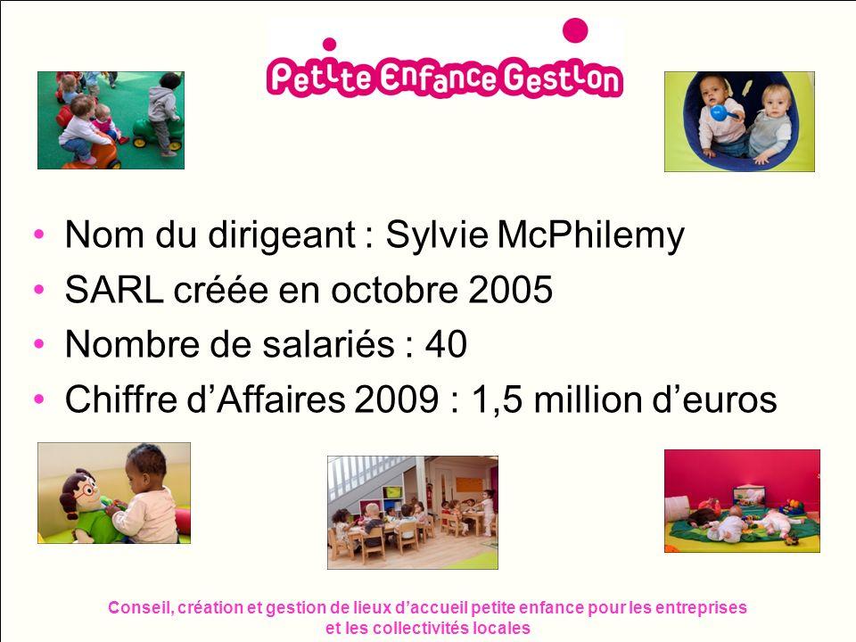 Nom du dirigeant : Sylvie McPhilemy SARL créée en octobre 2005 Nombre de salariés : 40 Chiffre dAffaires 2009 : 1,5 million deuros Conseil, création e