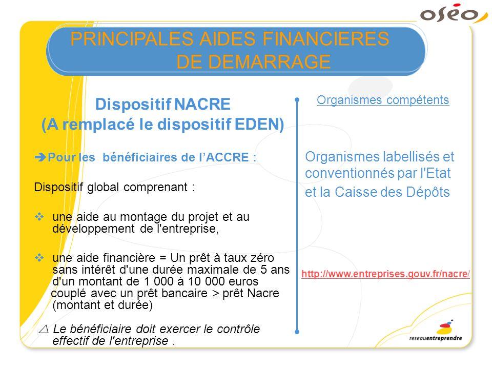PRINCIPALES AIDES FINANCIERES DE DEMARRAGE Organismes compétents Dispositif NACRE (A remplacé le dispositif EDEN) Pour les bénéficiaires de lACCRE : D