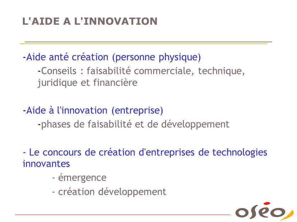 L'AIDE A L'INNOVATION -Aide anté création (personne physique) -Conseils : faisabilité commerciale, technique, juridique et financière -Aide à l'innova