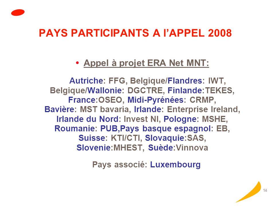 14 PAYS PARTICIPANTS A lAPPEL 2008 Appel à projet ERA Net MNT: Autriche: FFG, Belgique/Flandres: IWT, Belgique/Wallonie: DGCTRE, Finlande:TEKES, France:OSEO, Midi-Pyrénées: CRMP, Bavière: MST bavaria, Irlande: Enterprise Ireland, Irlande du Nord: Invest NI, Pologne: MSHE, Roumanie: PUB,Pays basque espagnol: EB, Suisse: KTI/CTI, Slovaquie:SAS, Slovenie:MHEST, Suède:Vinnova Pays associé: Luxembourg
