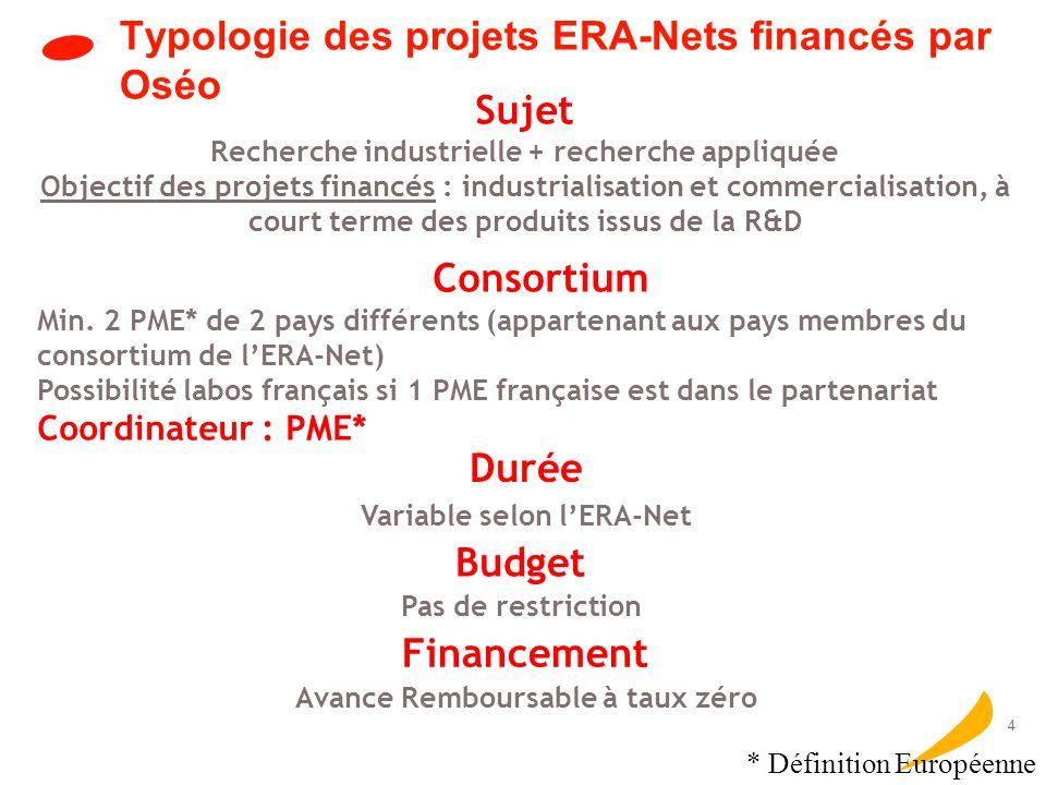 4 Typologie des projets ERA-Nets financés par Oséo Sujet Recherche industrielle + recherche appliquée Objectif des projets financés : industrialisation et commercialisation, à court terme des produits issus de la R&D Consortium Min.