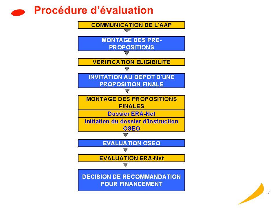 7 Procédure dévaluation