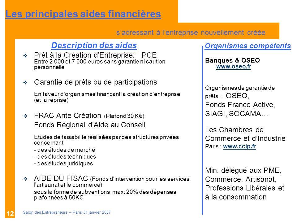 Description des aides Organismes compétents Salon des Entrepreneurs – Paris 31 janvier 2007 12 Banques & OSEO www.oseo.fr www.oseo.fr Organismes de ga