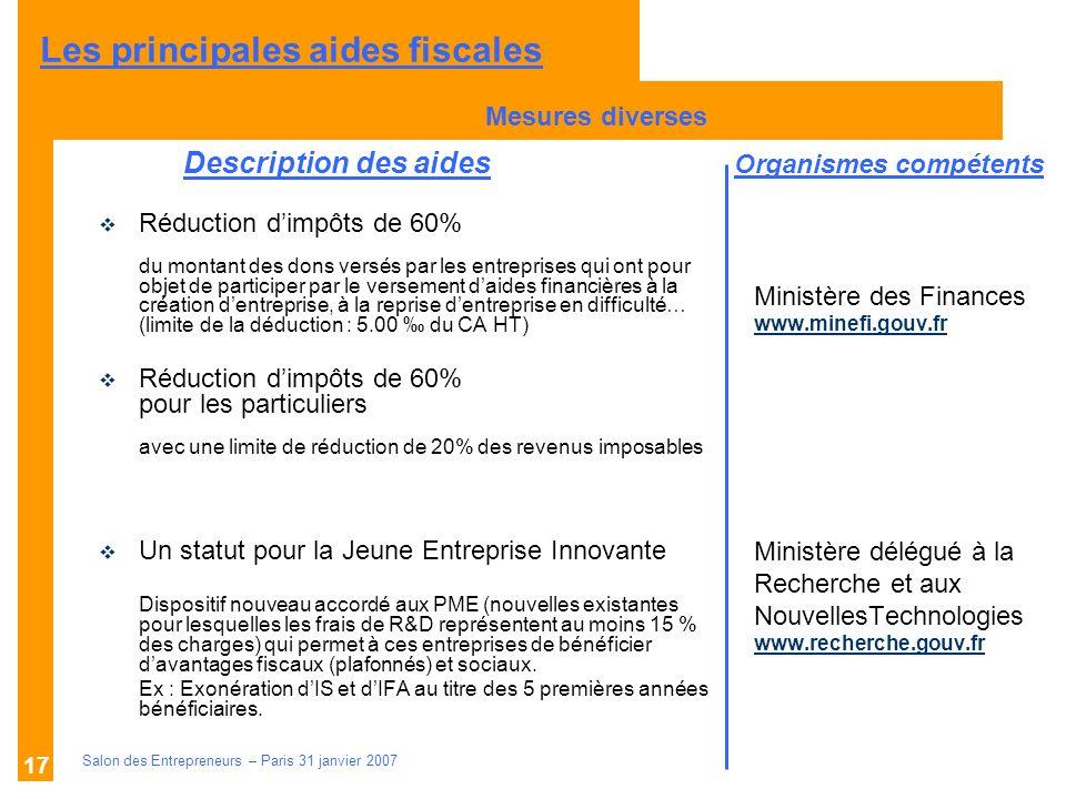 Description des aides Organismes compétents Salon des Entrepreneurs – Paris 31 janvier 2007 17 Ministère des Finances www.minefi.gouv.fr Ministère dél