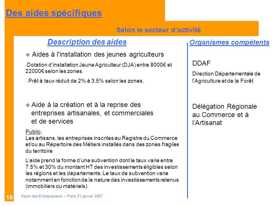 Description des aides Organismes compétents Salon des Entrepreneurs – Paris 31 janvier 2007 18 Selon le secteur dactivité Des aides spécifiques Aides