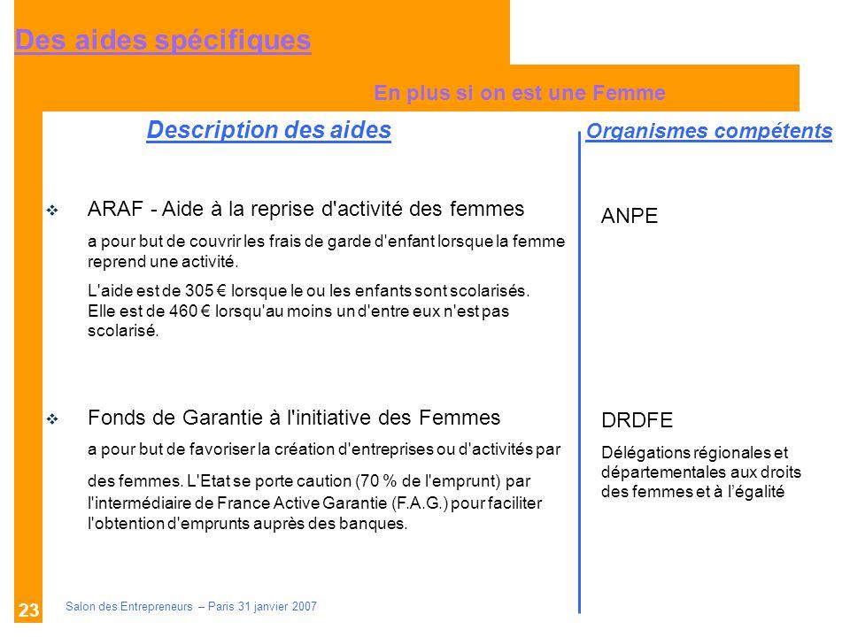 Description des aides Organismes compétents Salon des Entrepreneurs – Paris 31 janvier 2007 23 En plus si on est une Femme ANPE DRDFE Délégations régi