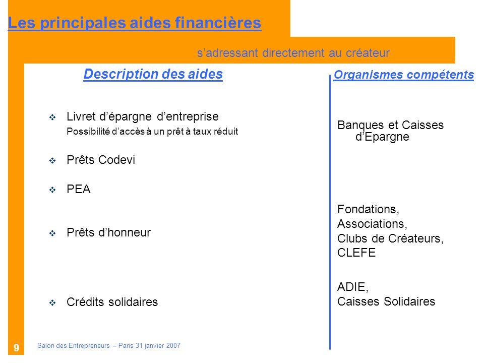Description des aides Organismes compétents Salon des Entrepreneurs – Paris 31 janvier 2007 9 Banques et Caisses dEpargne Fondations, Associations, Cl