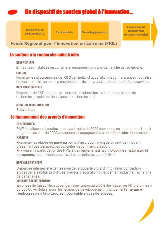 Fonds Régional pour lInnovation en Lorraine Soutenir linnovation et la croissance des PME