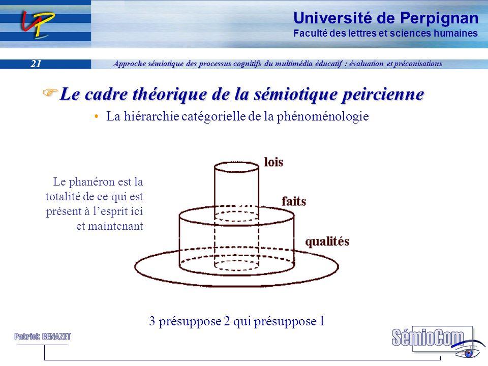 Université de Perpignan Faculté des lettres et sciences humaines 21 Approche sémiotique des processus cognitifs du multimédia éducatif : évaluation et