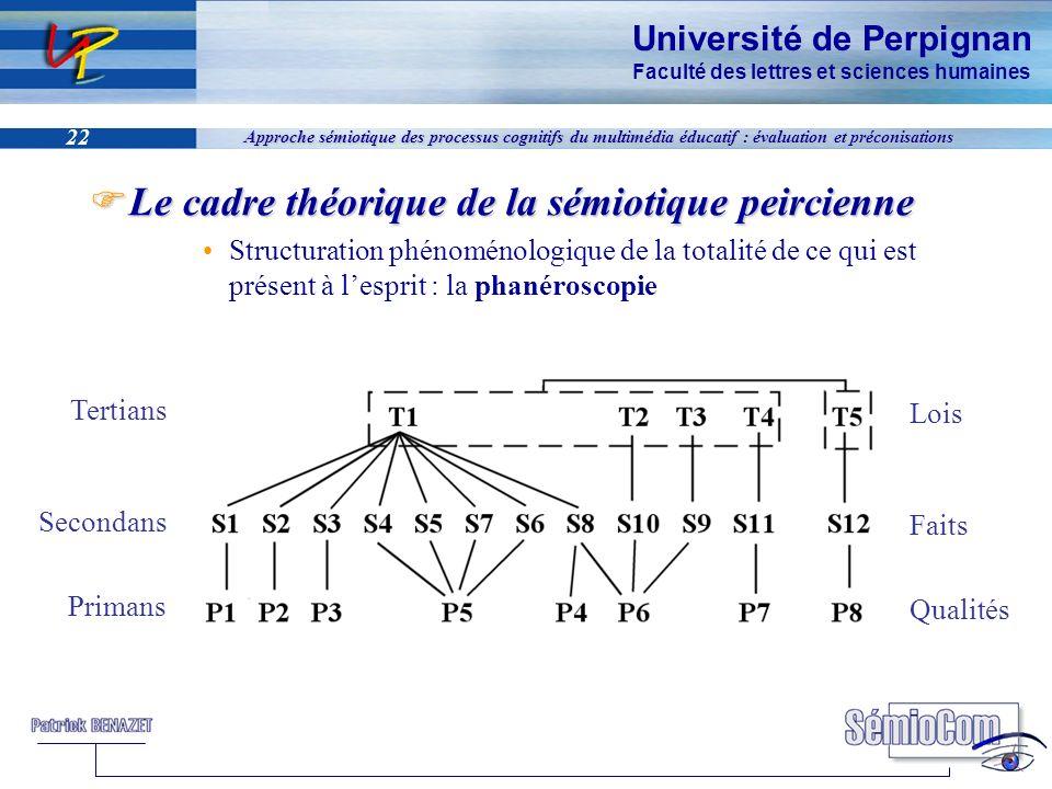 Université de Perpignan Faculté des lettres et sciences humaines 22 Approche sémiotique des processus cognitifs du multimédia éducatif : évaluation et