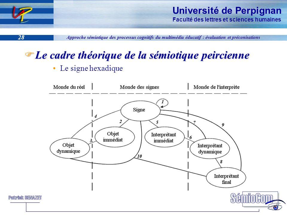 Université de Perpignan Faculté des lettres et sciences humaines 28 Approche sémiotique des processus cognitifs du multimédia éducatif : évaluation et