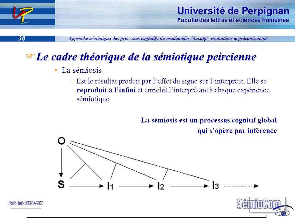Université de Perpignan Faculté des lettres et sciences humaines 30 Approche sémiotique des processus cognitifs du multimédia éducatif : évaluation et