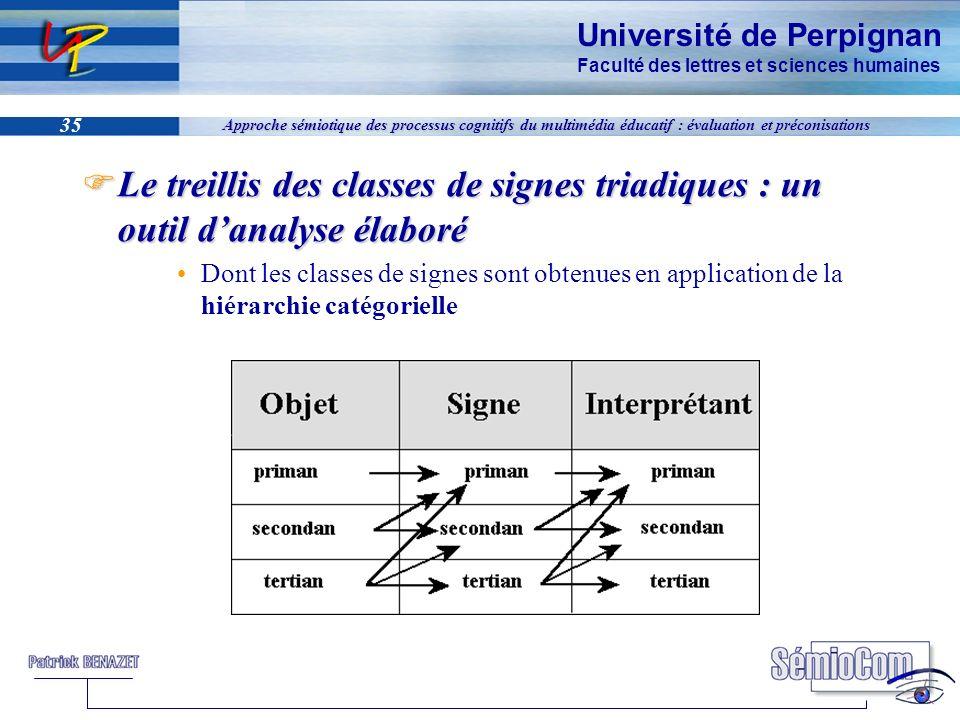 Université de Perpignan Faculté des lettres et sciences humaines 35 Approche sémiotique des processus cognitifs du multimédia éducatif : évaluation et