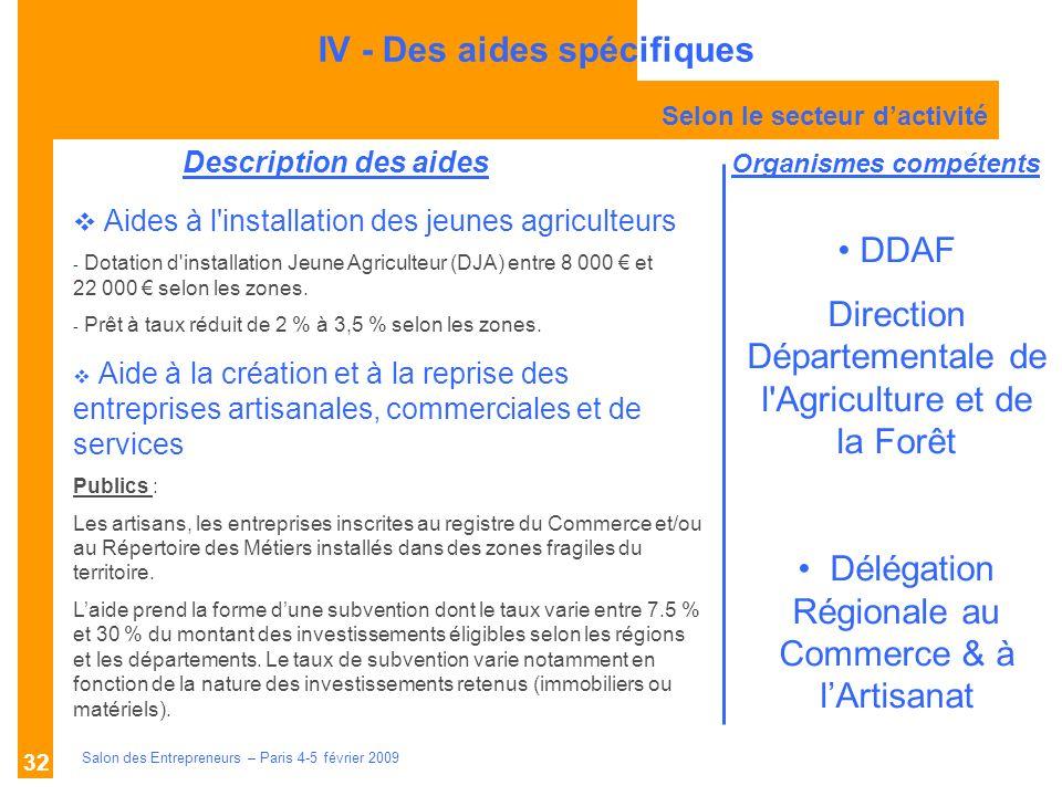 Description des aides Organismes compétents Salon des Entrepreneurs – Paris 4-5 février 2009 32 Selon le secteur dactivité IV - Des aides spécifiques Aides à l installation des jeunes agriculteurs - Dotation d installation Jeune Agriculteur (DJA) entre 8 000 et 22 000 selon les zones.