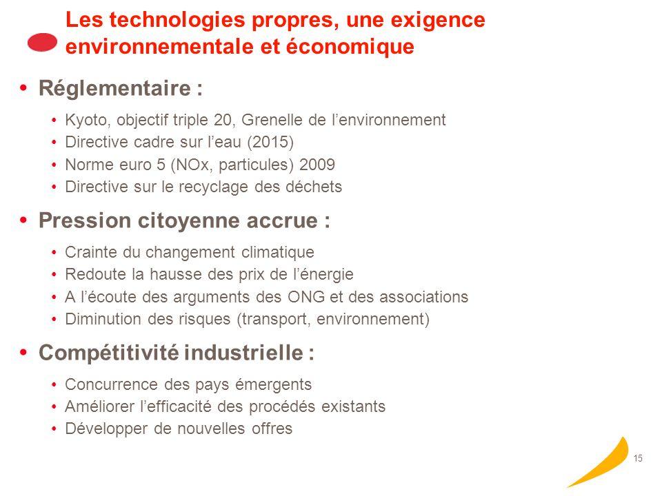 Pôle Environnement, Énergie, Transport Jean-François Le Romancer
