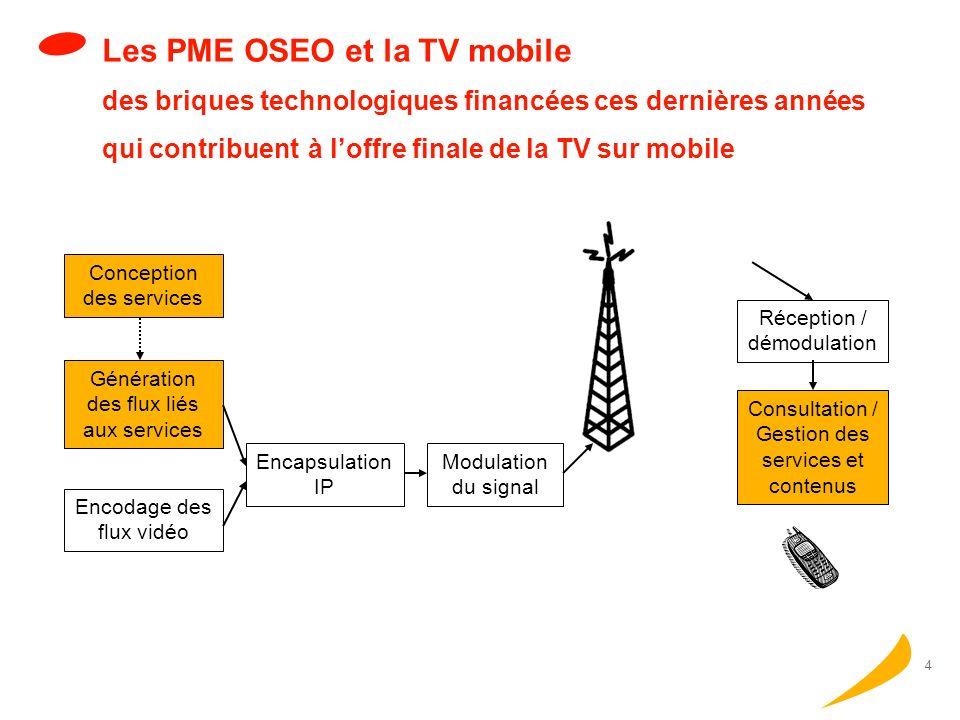 4 Les PME OSEO et la TV mobile des briques technologiques financées ces dernières années qui contribuent à loffre finale de la TV sur mobile Réception / démodulation Consultation / Gestion des services et contenus Modulation du signal Encapsulation IP Conception des services Encodage des flux vidéo Génération des flux liés aux services