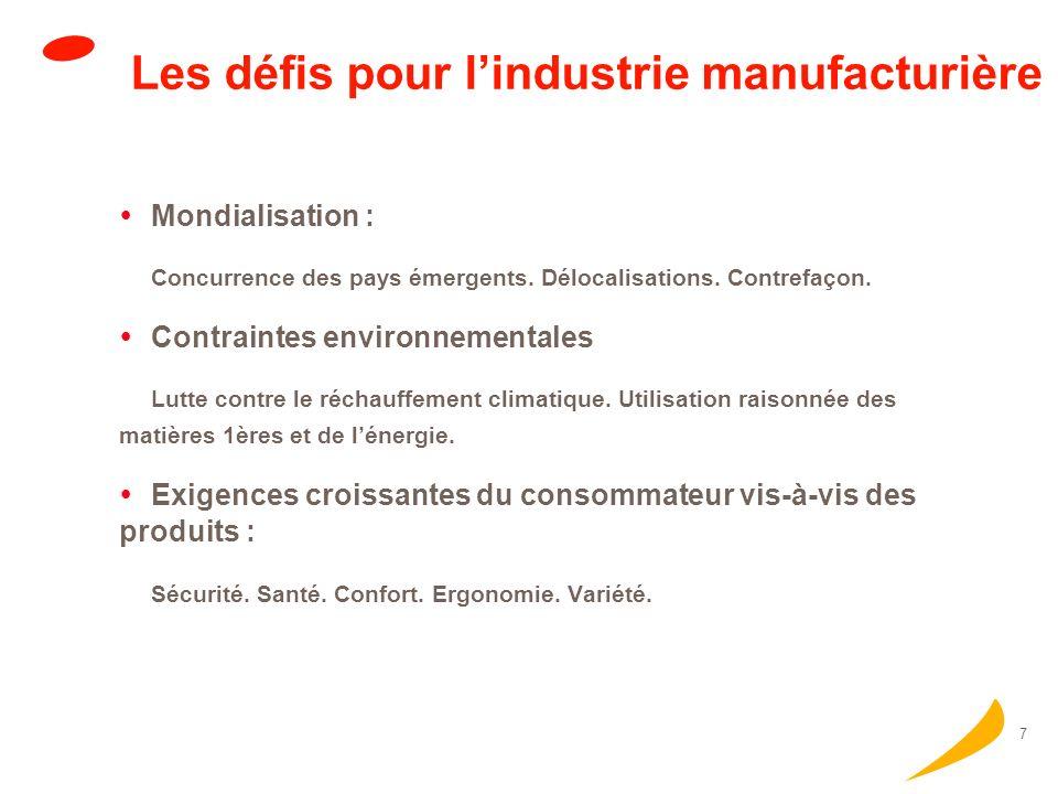 7 Les défis pour lindustrie manufacturière Mondialisation : Concurrence des pays émergents.