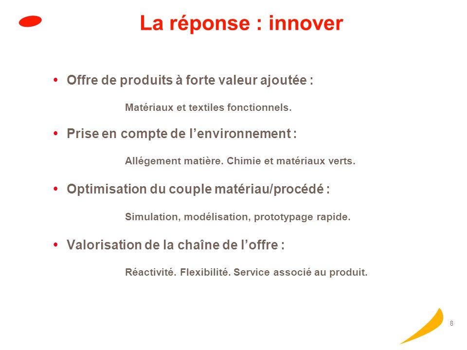 8 La réponse : innover Offre de produits à forte valeur ajoutée : Matériaux et textiles fonctionnels.