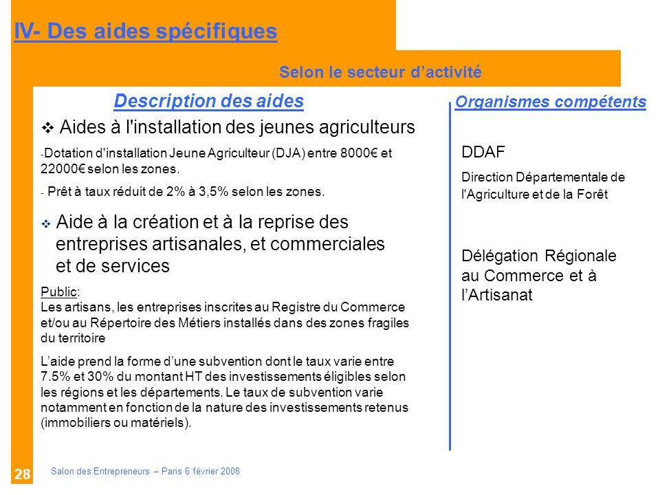 Description des aides Organismes compétents Salon des Entrepreneurs – Paris 6 février 2008 28 Selon le secteur dactivité IV- Des aides spécifiques Aides à l installation des jeunes agriculteurs - Dotation d installation Jeune Agriculteur (DJA) entre 8000 et 22000 selon les zones.