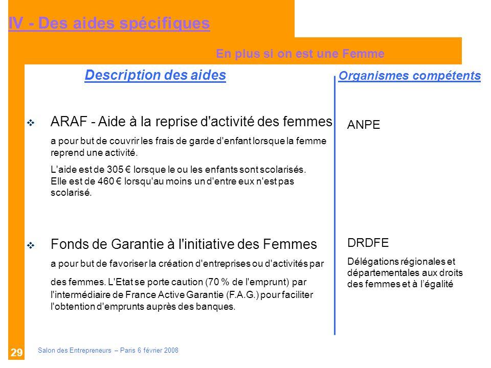 Description des aides Organismes compétents Salon des Entrepreneurs – Paris 6 février 2008 29 En plus si on est une Femme ANPE DRDFE Délégations régio