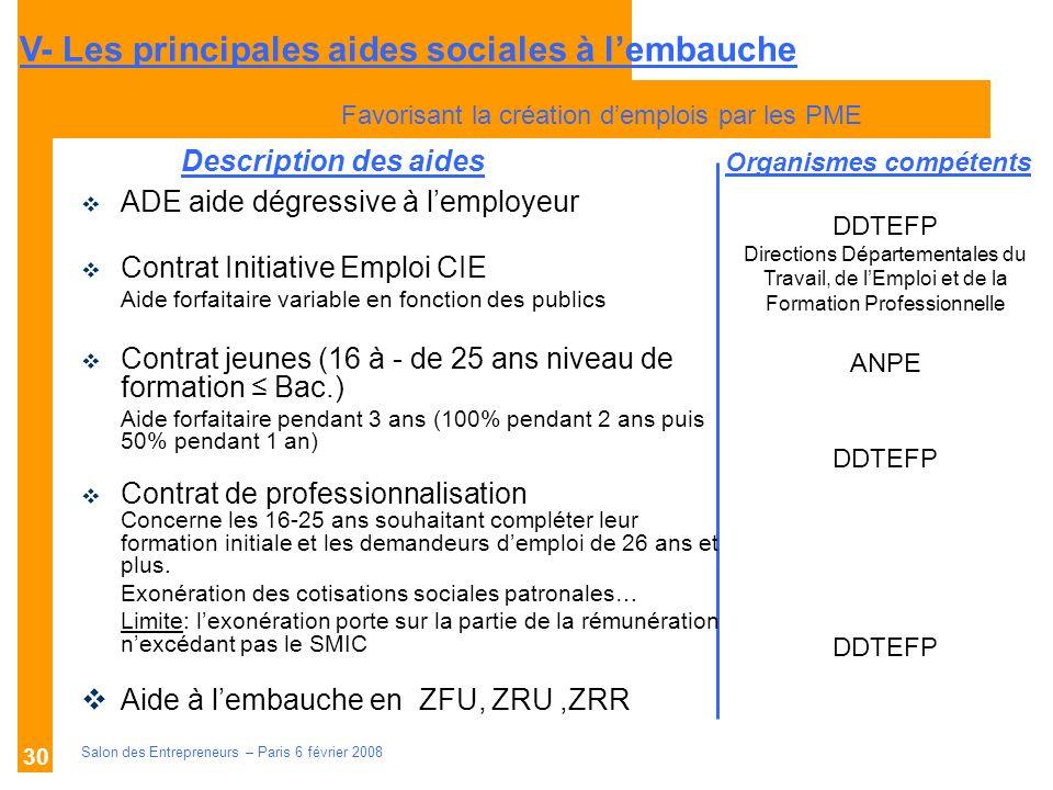 Description des aides Organismes compétents Salon des Entrepreneurs – Paris 6 février 2008 30 ADE aide dégressive à lemployeur Contrat Initiative Empl