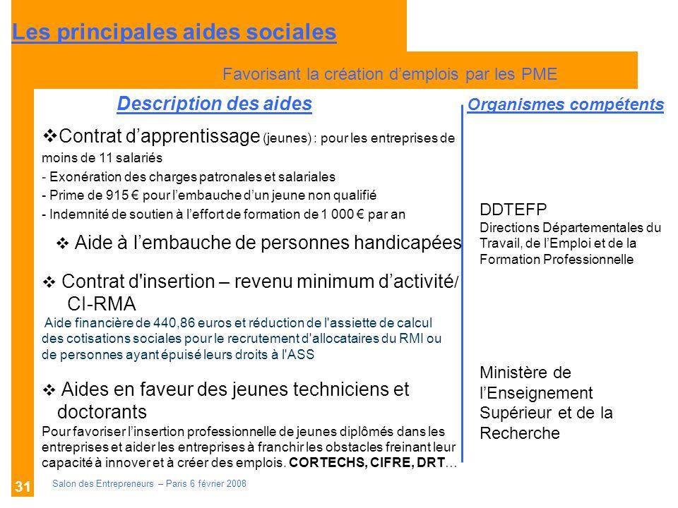 Description des aides Organismes compétents Salon des Entrepreneurs – Paris 6 février 2008 31 Contrat dapprentissage (jeunes) : pour les entreprises d
